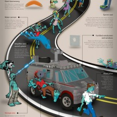 Top Car Infographics-Internet ADD Approved